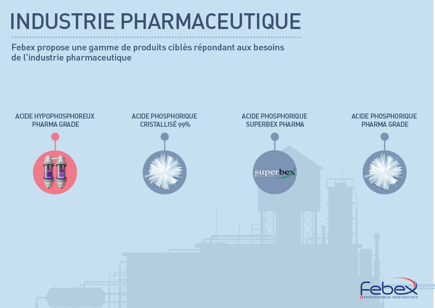 industrie-pharma